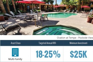 For this National Real Estate Operator Property Growth in Tempe, AZ Means New Opportunity for Investors